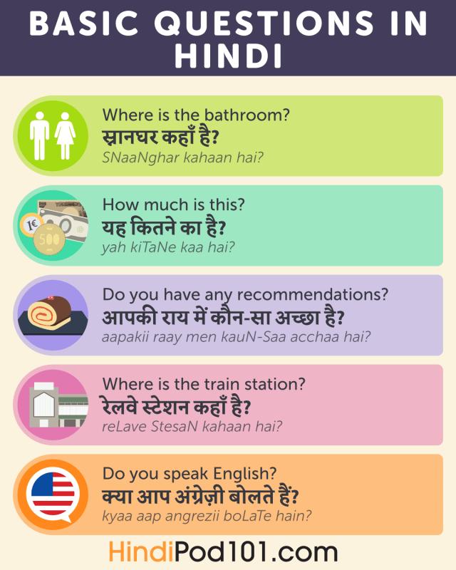 Hindi Translation Archives - HindiPod13.com Blog