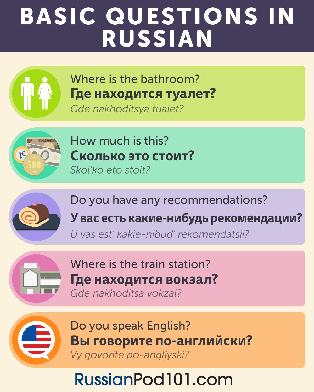 Learn Russian Blog By Russianpod101
