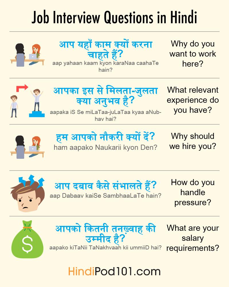 English To Italian Translator Google: Invite Way Meaning In Hindi