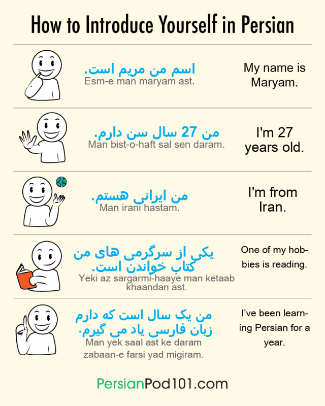 How to introduce yourself in Persian - A good place to start