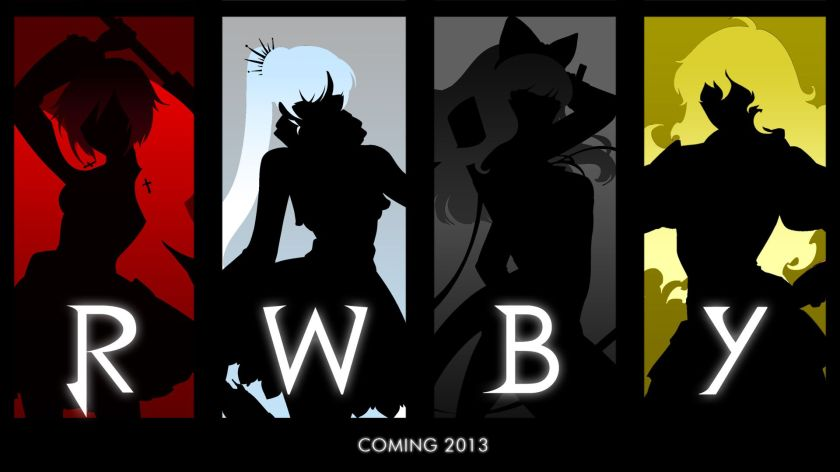 Image result for rwby