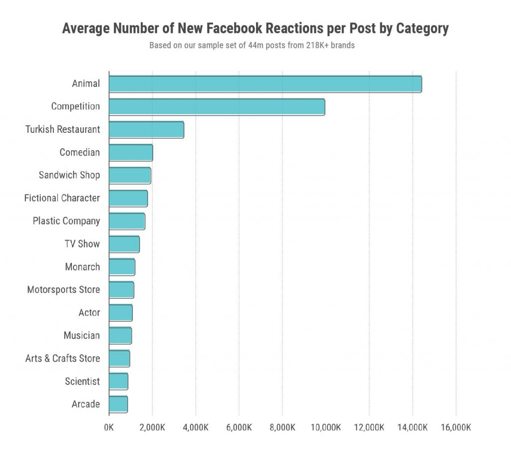 nuevas-reacciones-de-Facebook