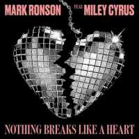 CHORDS: Miley Cyrus - Nothing Breaks Like A Heart Chord Progression on Piano, Guitar, Ukulele and Keyboard.
