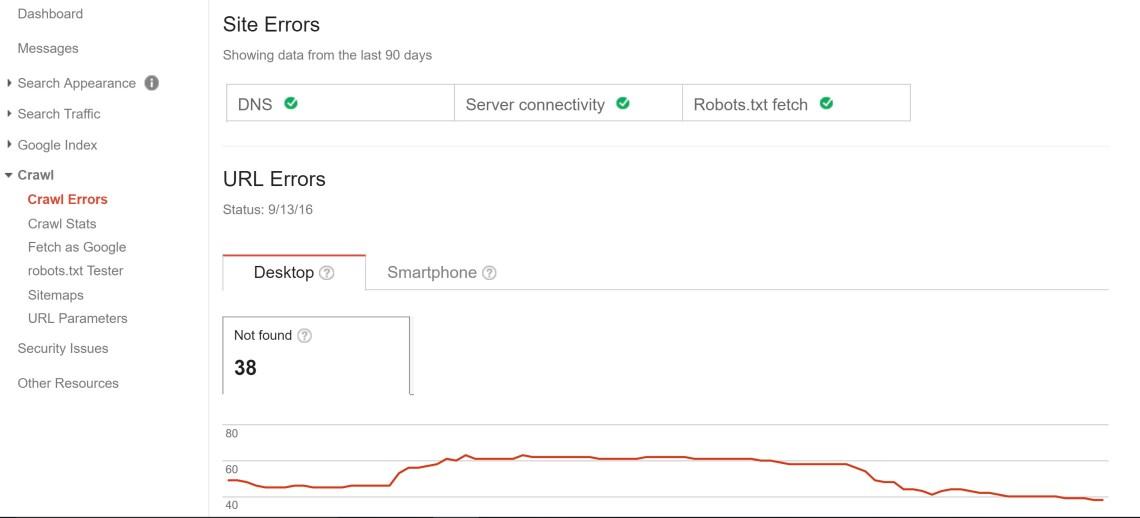 谷歌搜索控制台抓取錯誤