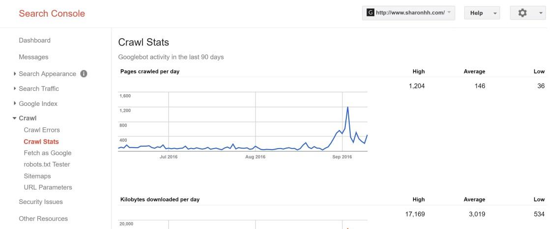 谷歌搜索控制台抓取統計信息