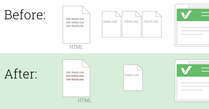 combine css before after