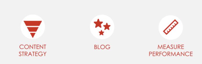 Hawke Media Blog Strategy
