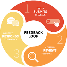 customer-feedback-cro-loop
