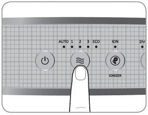 Coway AP-1512HH Air Purifier Air Flow Controls