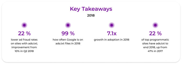 key takeaways for adtech from 2018