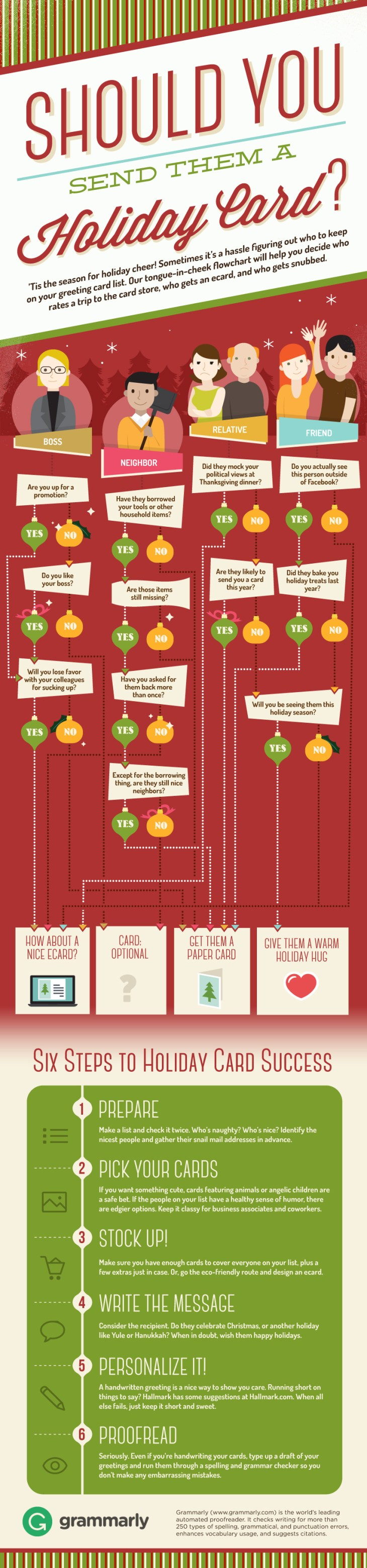 Holiday Card Flow Chart Infographic2