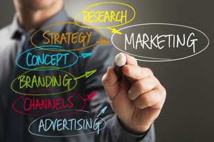 marketing,medical practice,cost effective,seo,blog,social media,social network,youtube,podcast,yelp,email marketing