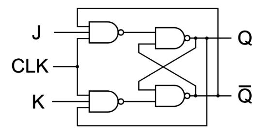 J K Flip Flop Explained in Detail - DCAClab BlogDCACLab