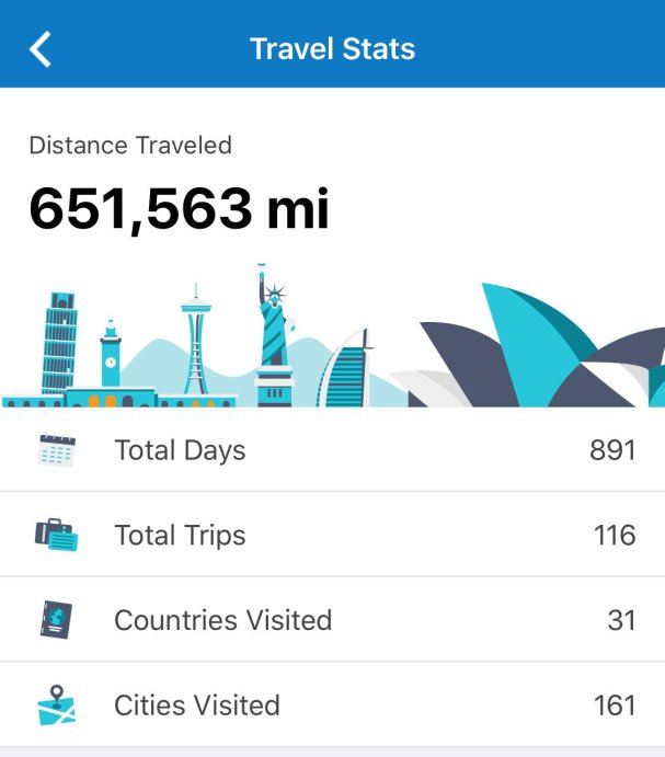 Travel stats (care of @TripIt),…