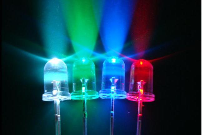 Bluetooth Light Bulb Amazon