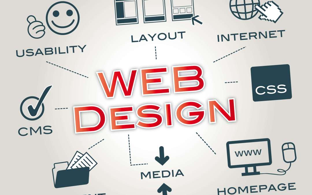 The Importance of Good Web Design Why It Matters, and How To Pull It Off
