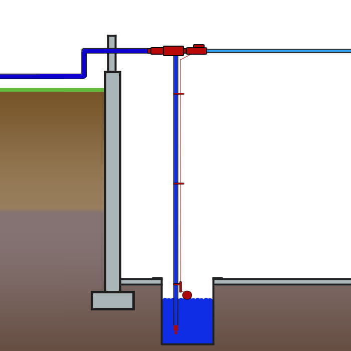 Diagram of a water-powered basement sump pump system