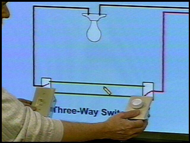 can i put a dimmer switch on a three way hallway light