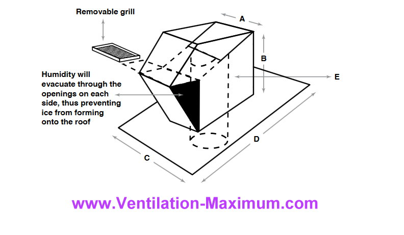 properly duct an exhaust fan through a roof