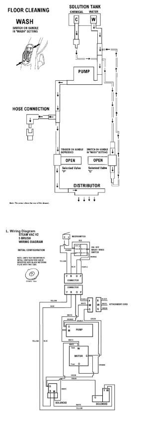 I have a Hoover SteamVac Dual V Carpet Cleaner F7412900