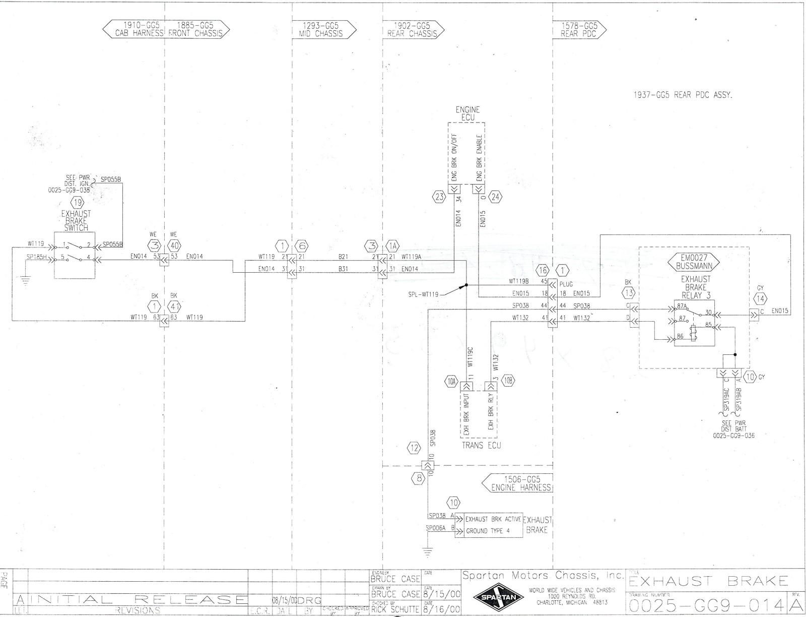 Subaru Legacy Fuse Box Diagram Subaru Auto Wiring
