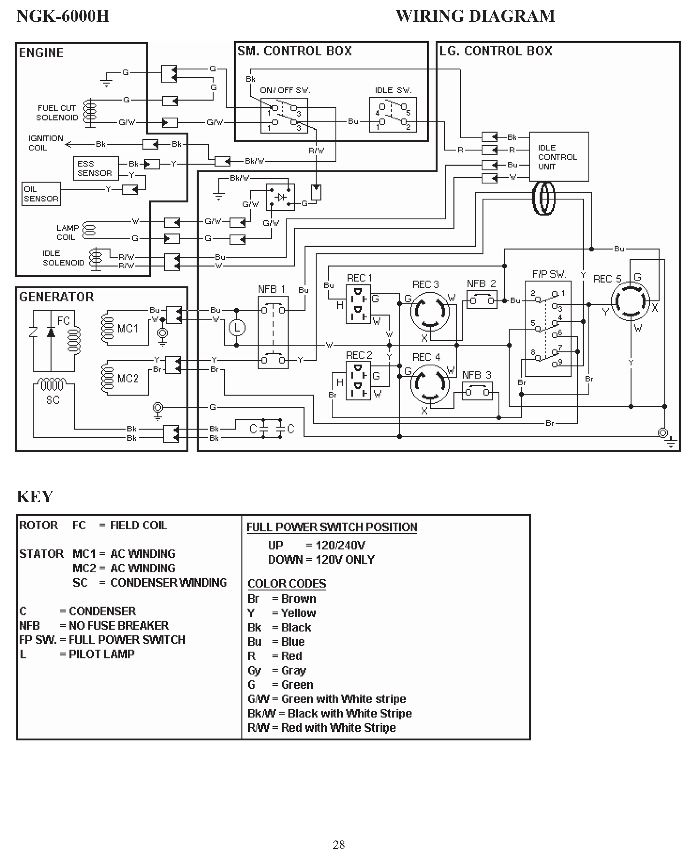 Owen Generators Wiring Schematic Add Circuit To Fuse Box