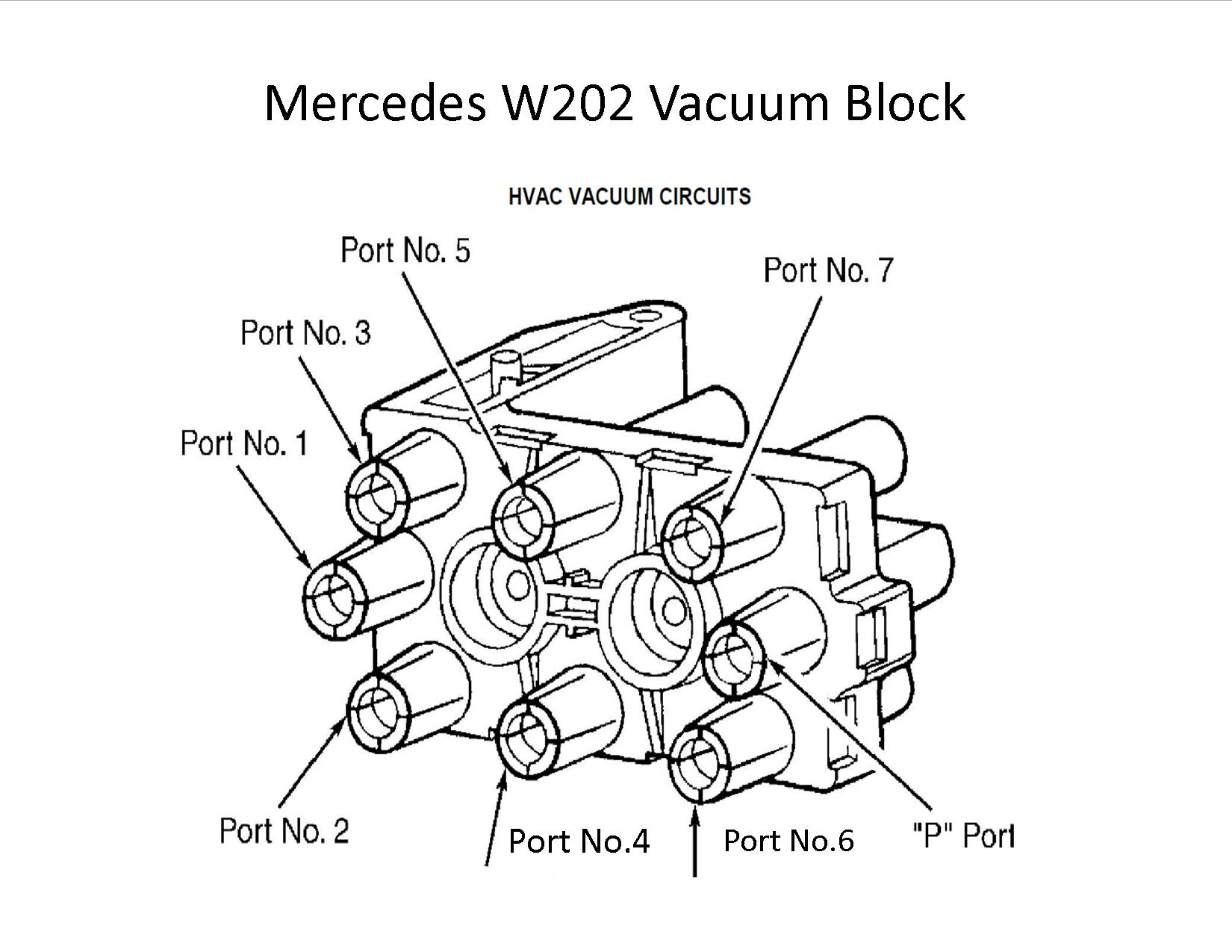 Mercedes C240 Vacuum Diagram