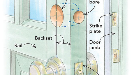 Prep Doors For Knobs And Dead Bolts Fine Homebuilding