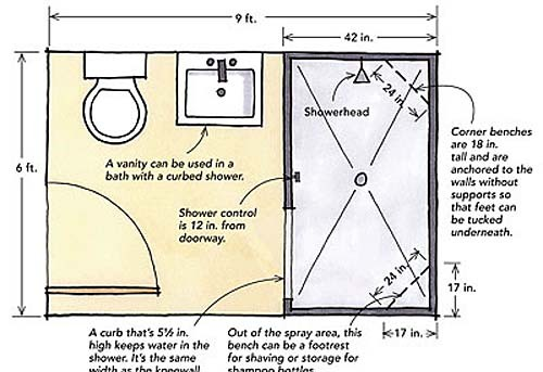 Shower Stall Dimensions Home Decor
