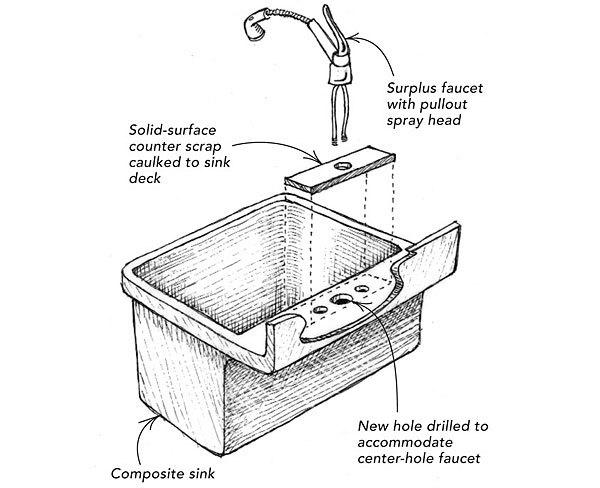 utility sink upgrade fine homebuilding