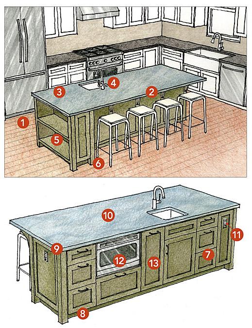 multipurpose kitchen islands fine