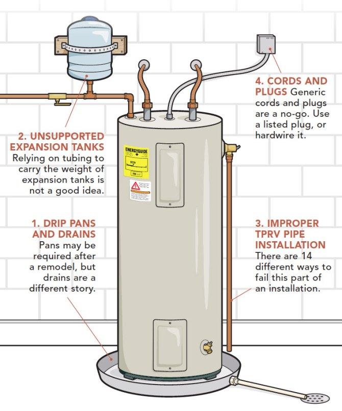 diagram comercial water heater installation diagram full