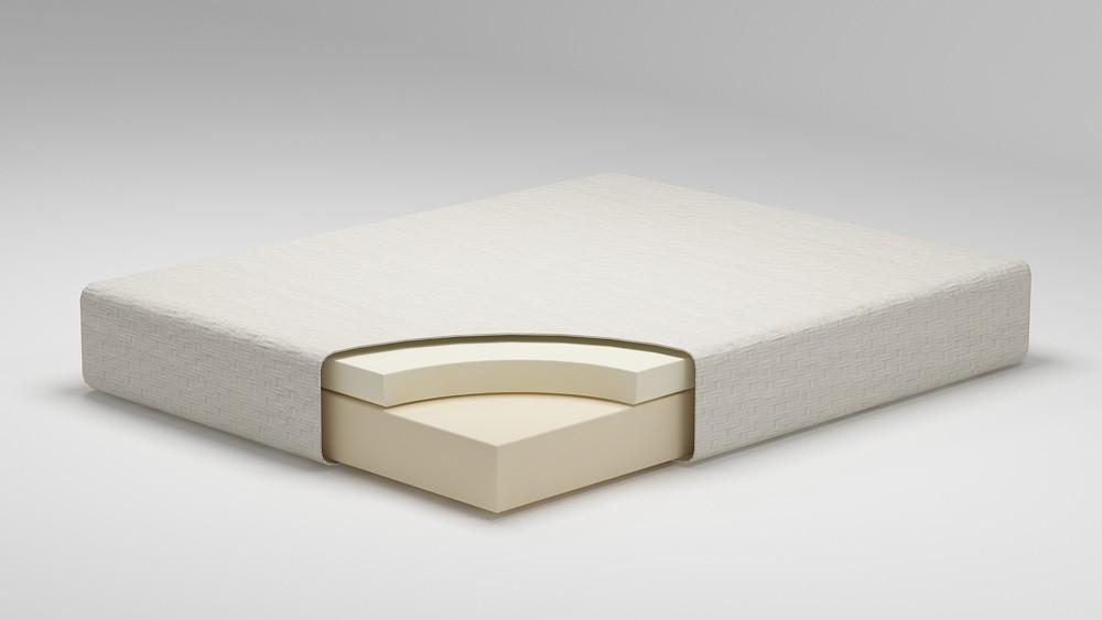 Chime 8 Inch Foam Mattress White Full Mattress