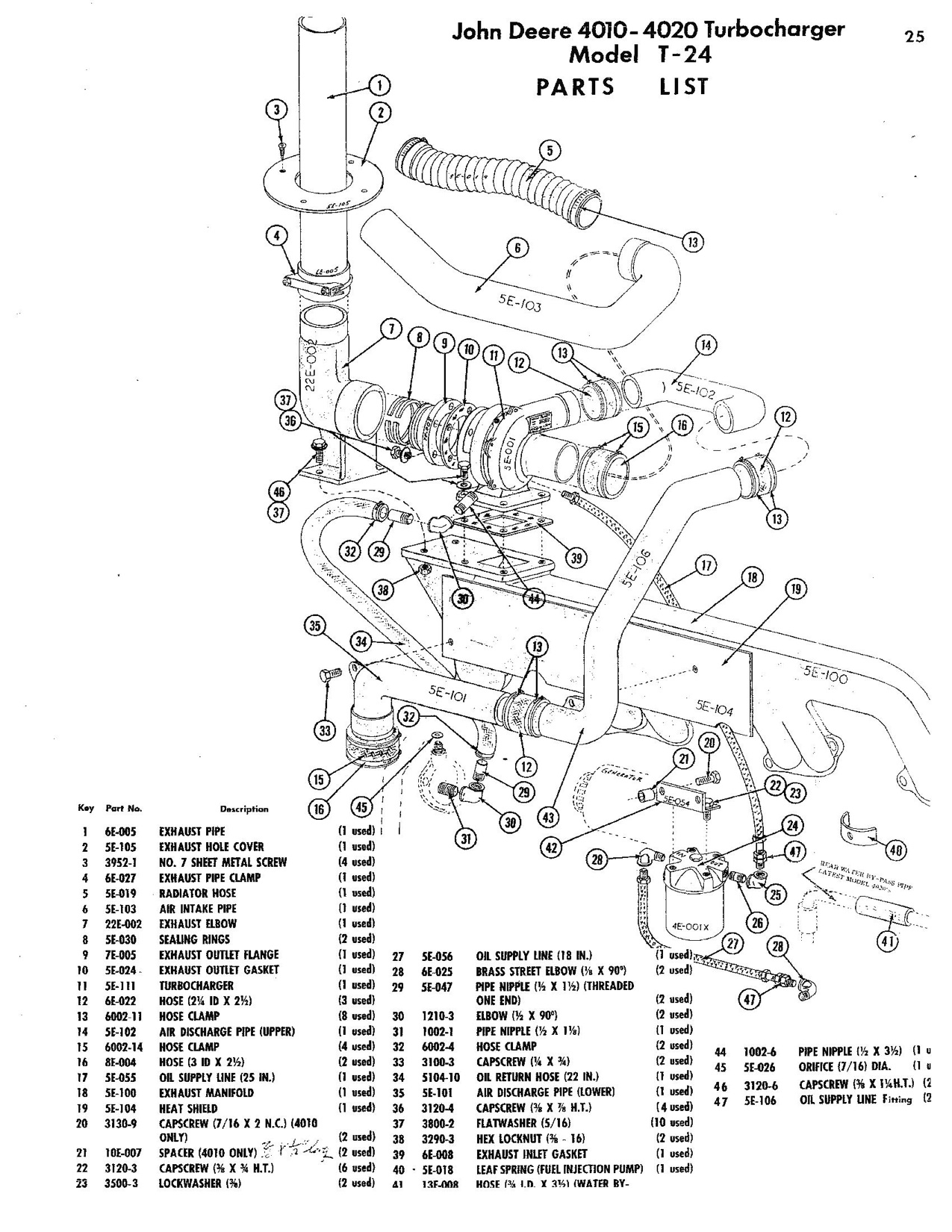 John Deere 140 Wiring Diagram Collection
