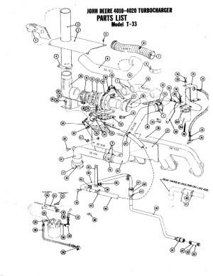 John Deere 4020 T33 Turbo Kits | M&WRajay & Garrett