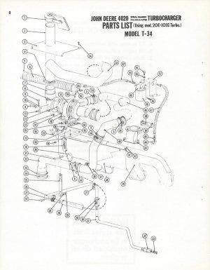 John Deere 4020 T34 Turbo Kits | M&WRajay & Garrett