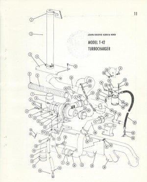 John Deere 4230 T42 Turbo Kits   M&WRajay & Garrett