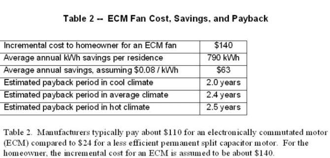 swapping ecm for psc fan motor  greenbuildingadvisor