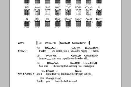 bbmaj guitar chord » Full HD Pictures [4K Ultra]   Full Wallpapers