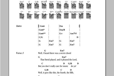 uke chords for hallelujah » Full HD Pictures [4K Ultra] | Full ...