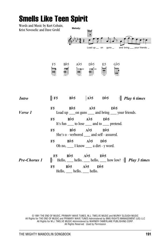 Guitar chords for