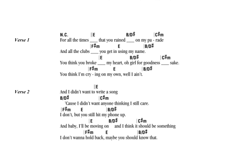 Best Love Yourself Chords Easy Without Capo Image Collection