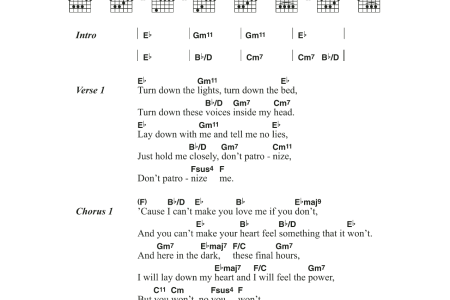Fantastic Videotape Piano Chords Vignette - Basic Guitar Chords For ...