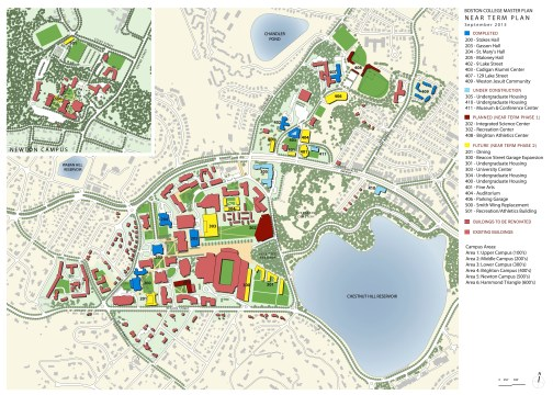 A Look At BC Master Planning: Past, Present, And Future