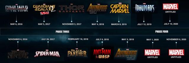Marvel's Real Civil War: Profit vs. Art