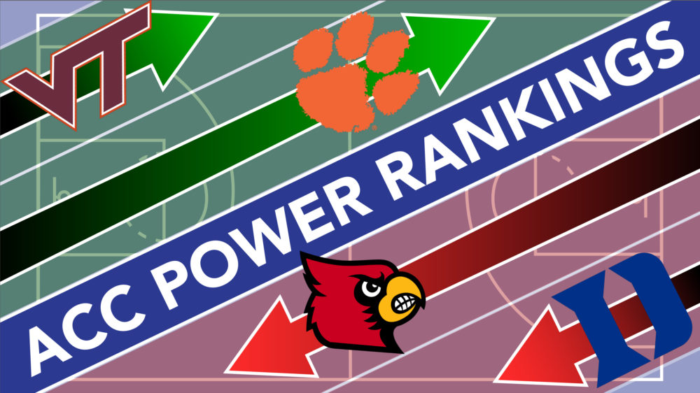 Virginia Keeps Firm Hold on Top Spot in Latest ACC Power Rankings