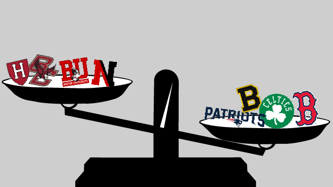 Is There Room for College Teams in Boston's Sports Pantheon?