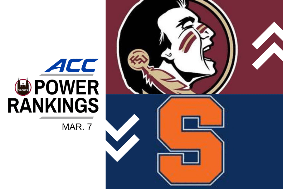 ACC Power Rankings: Top Three Unchanged Moving Into Final Round of Games