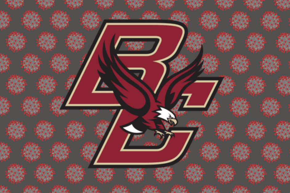 Boston College's Response To COVID-19 Was Irresponsible And Negligent