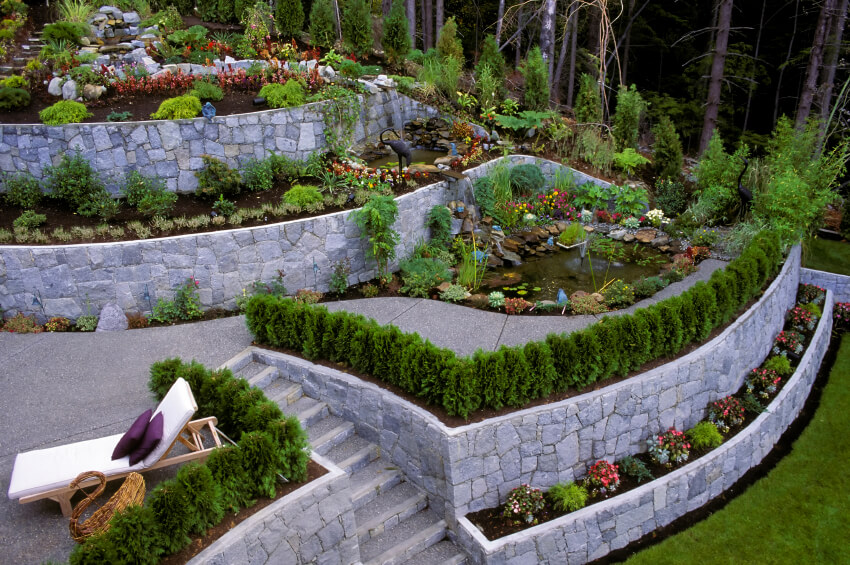 50 Backyard Retaining Wall Ideas and Terraced Gardens (Photos) on Downward Sloping Garden Ideas id=46244